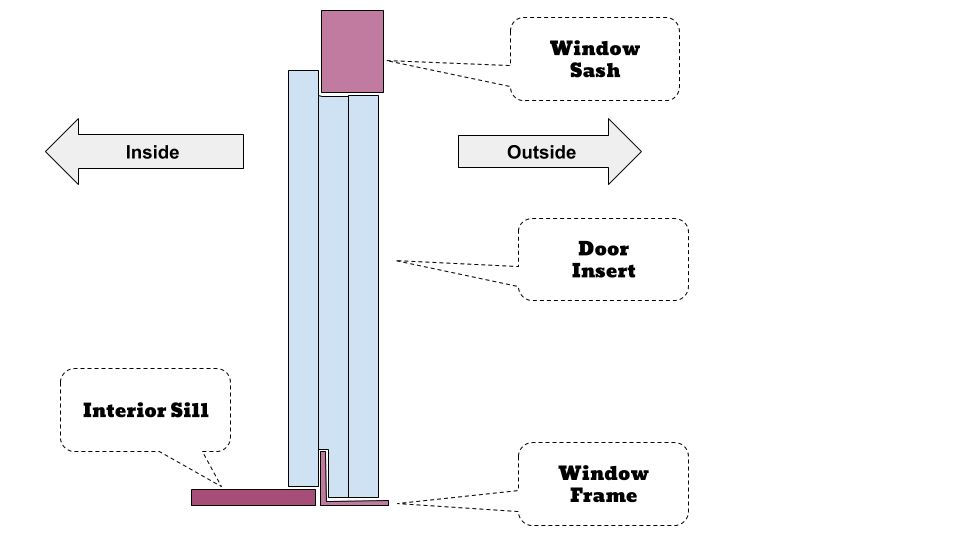 Picture of Version 2: Design
