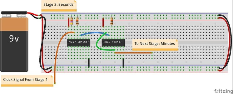 Stage 2: Seconds Signals Generation Circuit