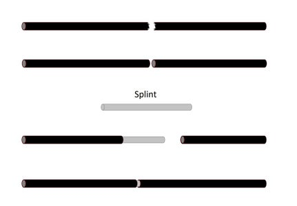 Splicing Hollow Rods