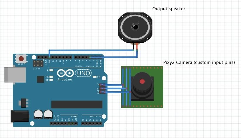 Picture of Fritzing Diagram