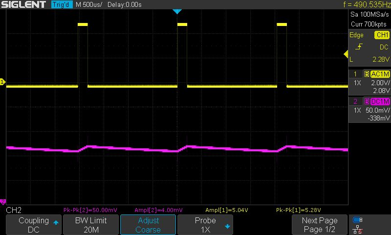Picture of Figure 2, the PWM Signal (CH1: 2V/div) and the Result After Passing Through the R5-C7 RC Filter (CH2: 50mV/div)