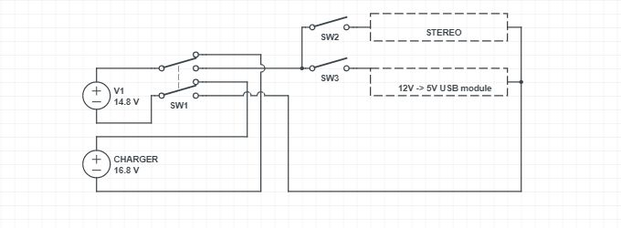 USB Module and Switches