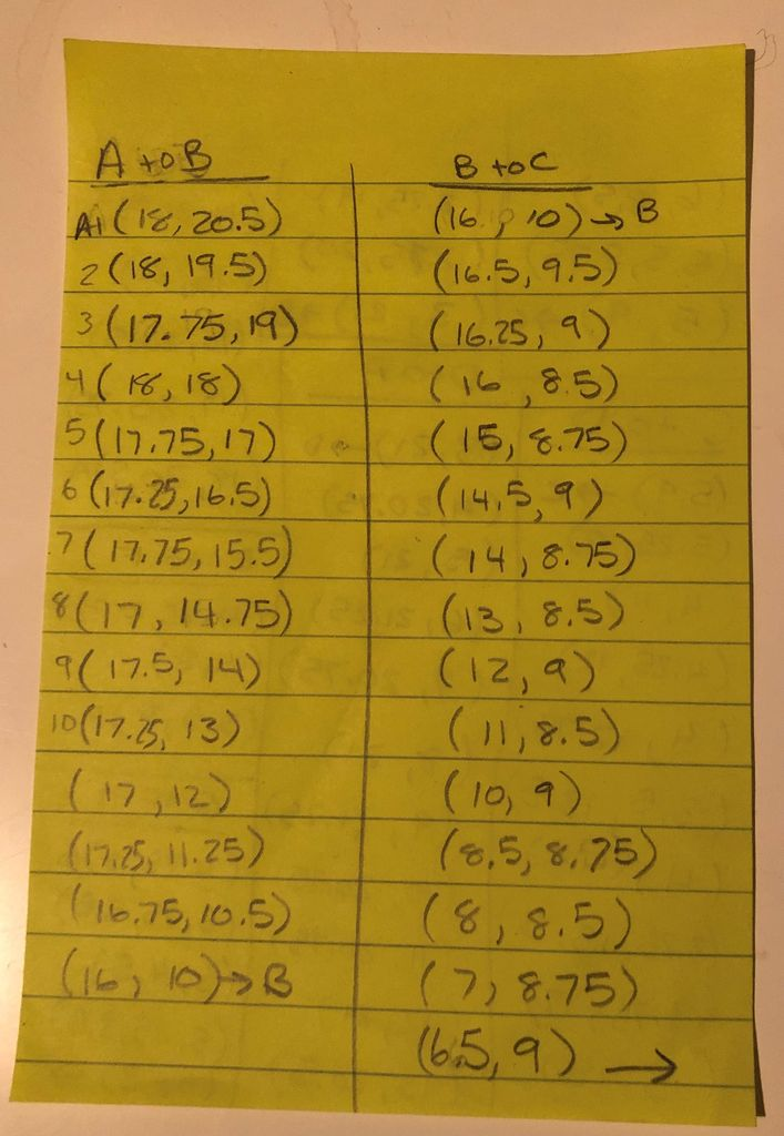 Picture of Find the Cartesian Coordinates