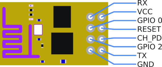 Wiring and Gathering Tools
