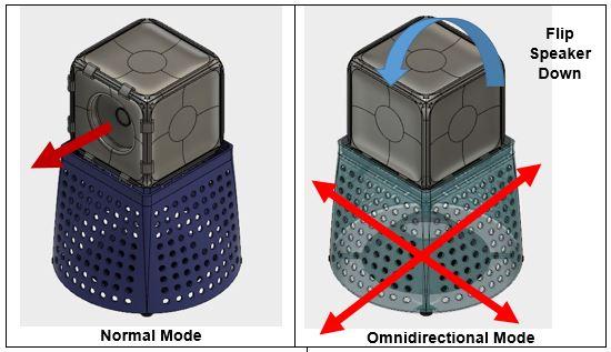 BOSEbuild Stand and Omnidirectional Deflector