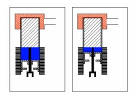 Stirling Engine Thermodynamic Study