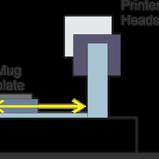 mugplate_printer.png