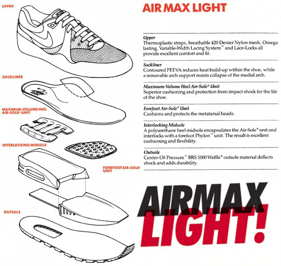 How to Fix a Pop'ed Nike Air Bubble : 6