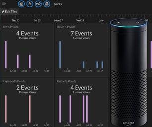 Create a Scoreboard W/ Alexa and IFTTT