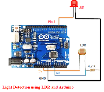 Auotmatic Street Lights Control Using LDR and Arduino