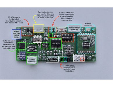 Instructions for Assembling the Board
