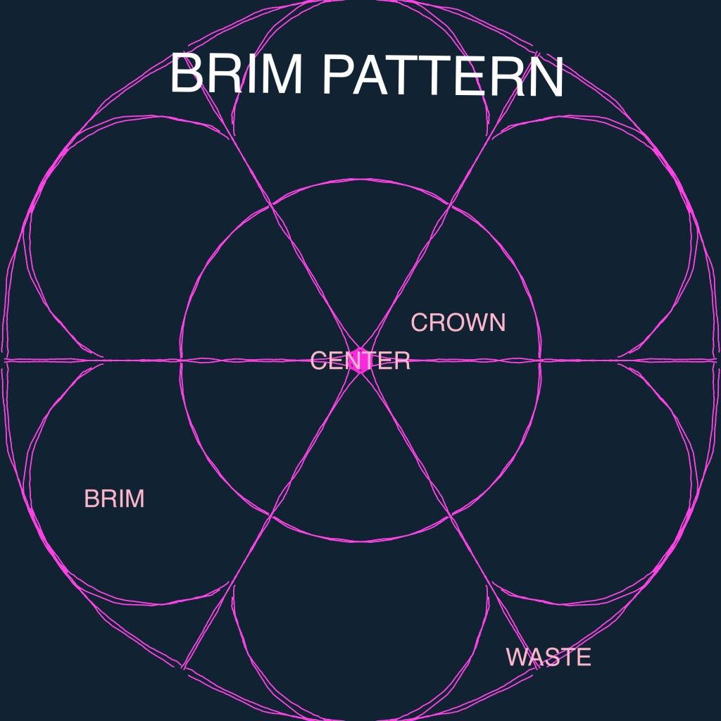 Cutting the Brim