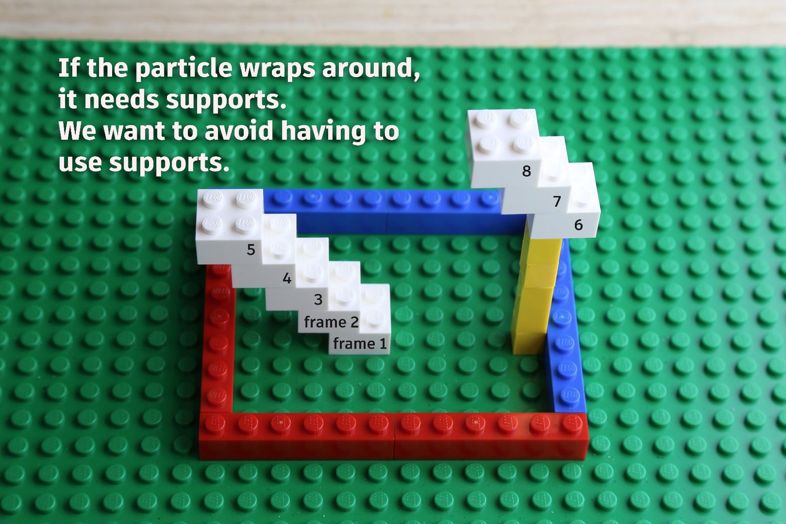 Eliminating the Need for Support Structures in the 3D Print