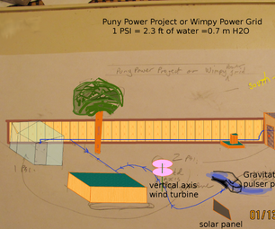Microgrid!    the Backyard Pneumatic Grid Project