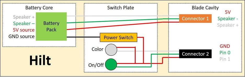 Electronics Wiring