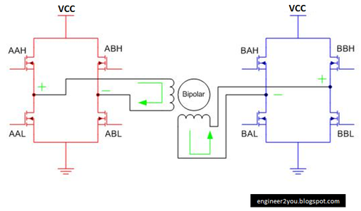 Understand About Stepper Motor