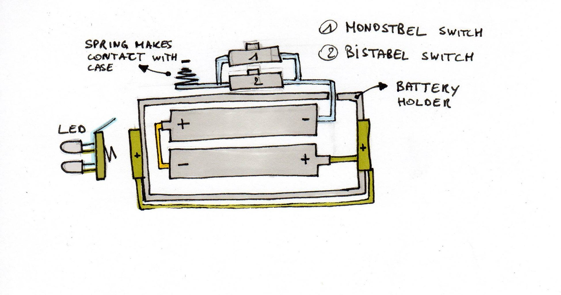 Battery Holder & Switches