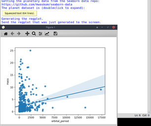 Python - Using Seaborn and Matplotlib to Create a Scatter Chart