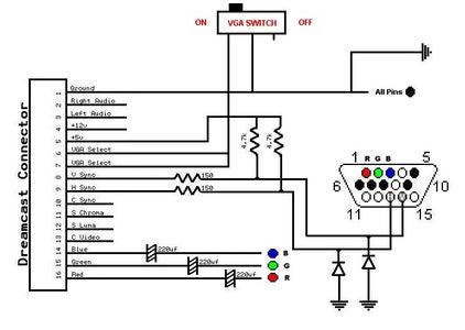 Sega Dreamcast VGA Mod : 10 Steps - Instructables | Dreamcast Vga Schematic |  | Instructables