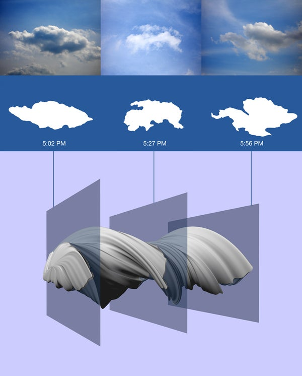 Experiential Extensions Series - Looking at Clouds
