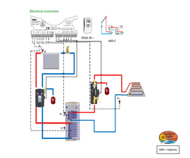 Planning Your Solar Home Heating System