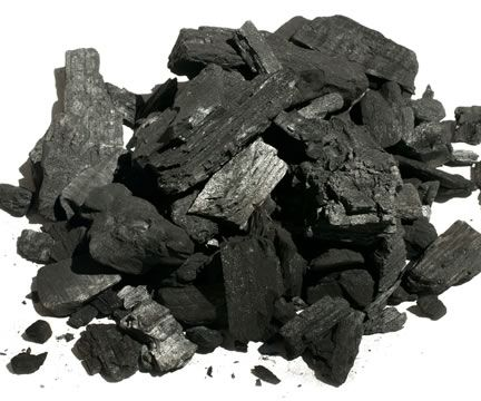 How to Use Activated Charcoal Externally