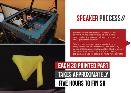 CAD and 3D Printing