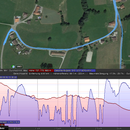 Raspberry Pi GPS Logger