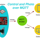 Remote Control and Photo Surveillance Over MQTT