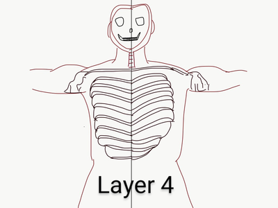 Making of Layer 4