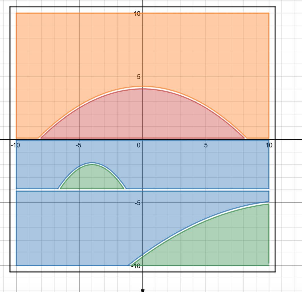 Draw in Desmos With Inequalities