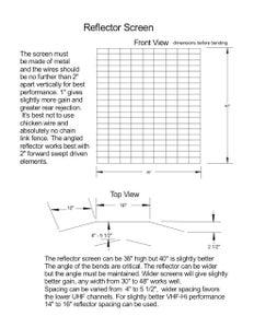 Plans and Measurements