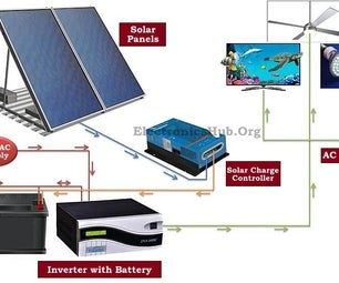 Latest Solar Inverter Technology Transfer System