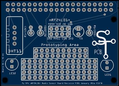 Prototype and Custom PCB