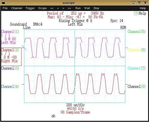 Simple PC Oscilliscope