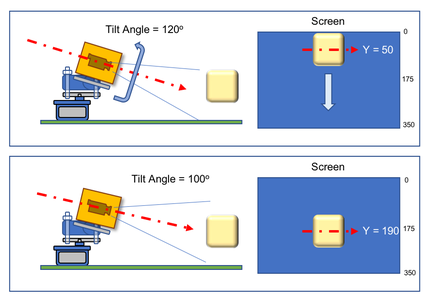 Object Position Tracking System
