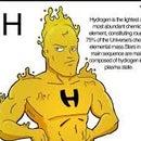 Make Hydrogen,Oxygen And Chlorine