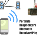 Portable Raspberry Pi Bluetooth Receiver/Player