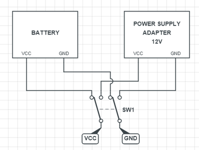 Supply Voltage