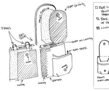 Pocket Bag With Printer Friendly Pattern