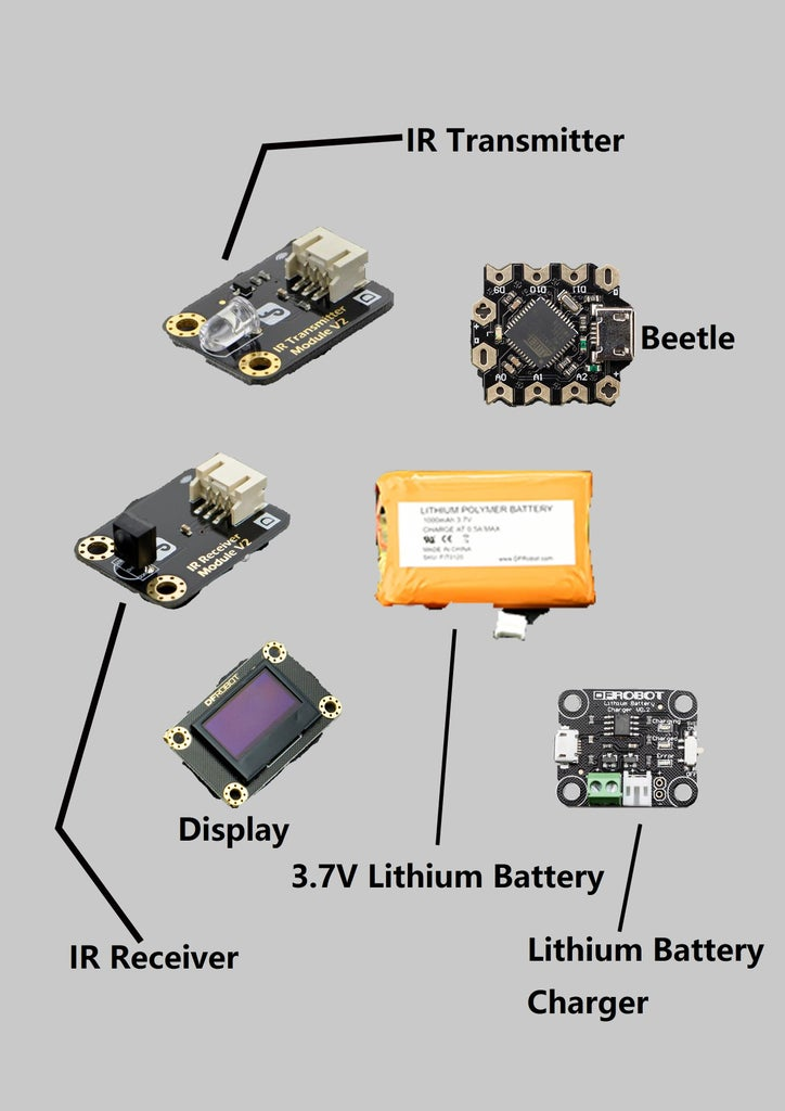 Gesture Universal Remote-control