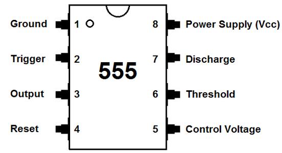 Insert 555 Timer