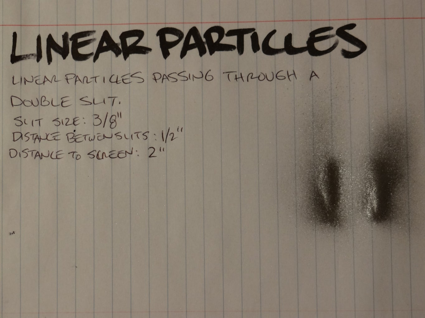 Hypothesize: What Happens If Particles Pass Through Two Slits?