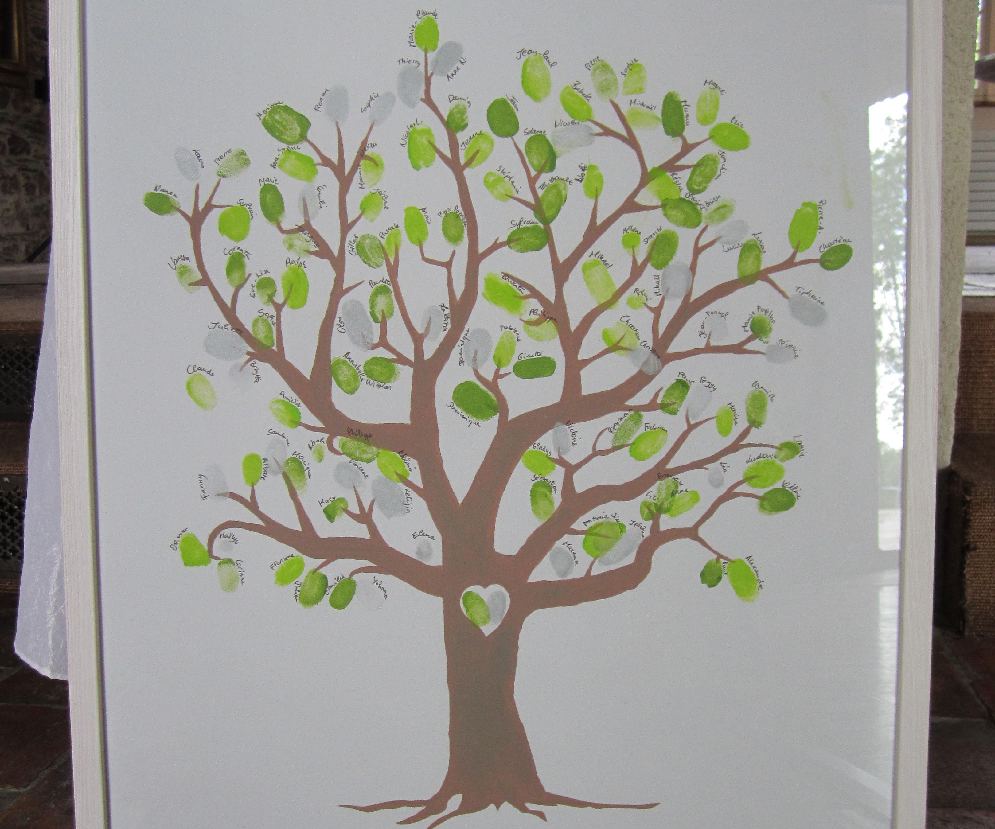 Thumbprint wedding tree.