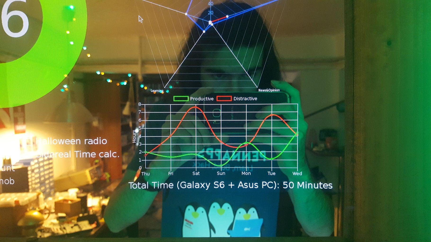 Productivity Tracker - Powered by Raspberry Pi