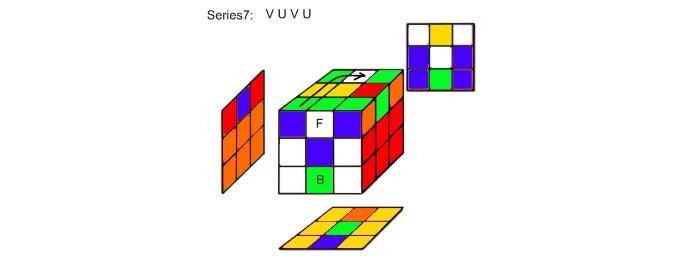 Step 7a:  Series7 Analysis  V U V U