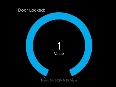 How to Make Sure I Locked the House?