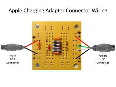Assemble Apple Charging Adapter