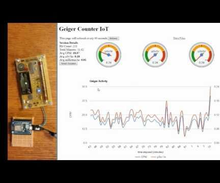 Geiger Counter IoT