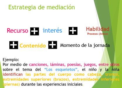 Estrategias De Mediación